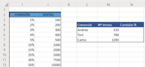 tabla excel de ejemplo