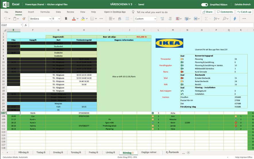 ikea sales tool power platform