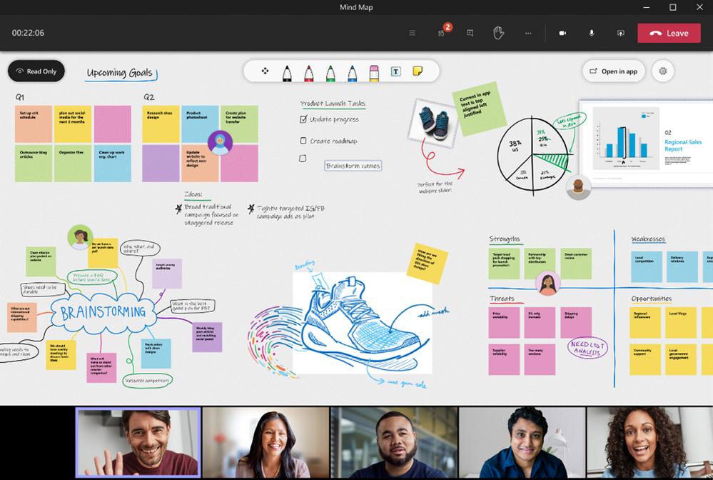 Modo de solo lectura de Microsoft Whiteboard